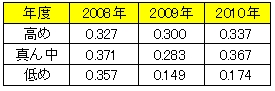 20110126DATA5.jpg
