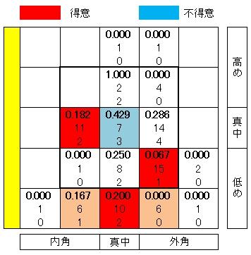 20110128DATA2.jpg