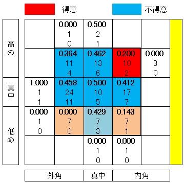 20110128DATA3.jpg