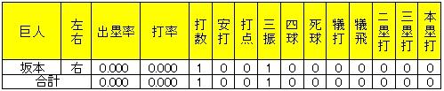 20110208DATA8.jpg