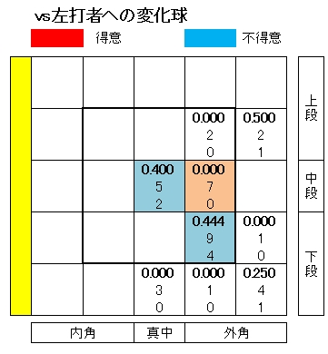 20110210DATA2.jpg