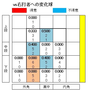 20110210DATA8.jpg