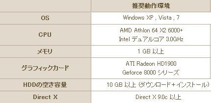 C9推奨動作環境2011.07.24