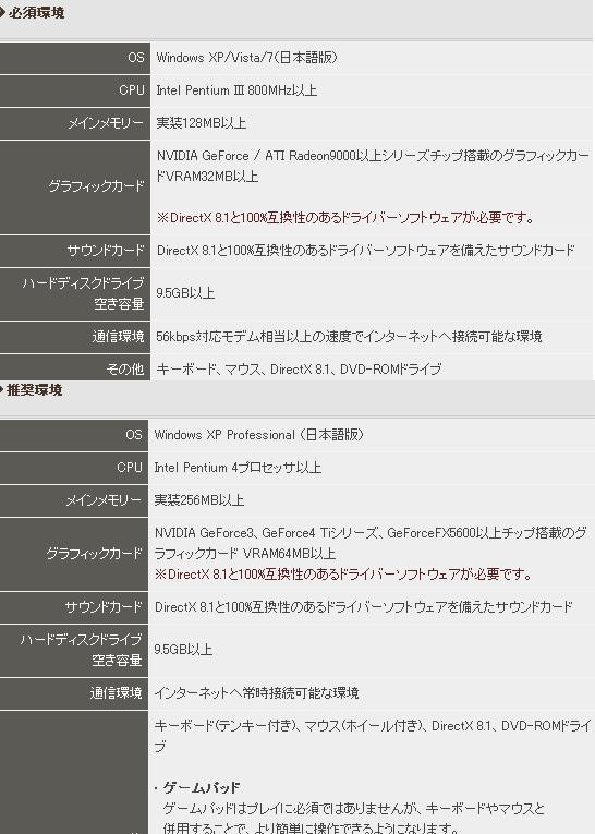 FINAL FANTASY(R) XI推奨動作環境表20111021
